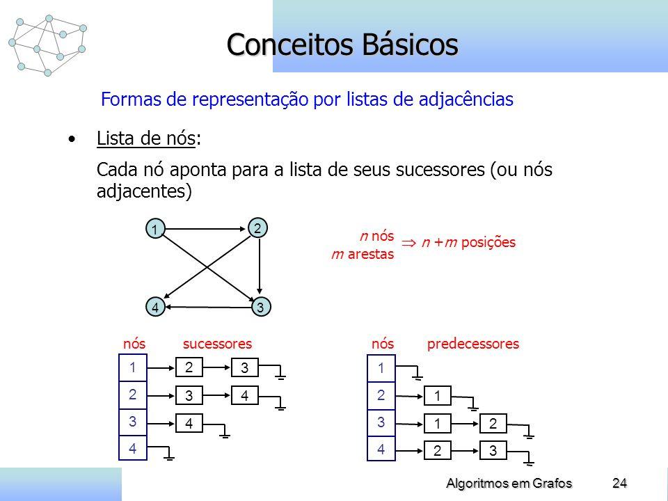 24Algoritmos em Grafos Conceitos Básicos Lista de nós: Cada nó aponta para a lista de seus sucessores (ou nós adjacentes) Formas de representação por