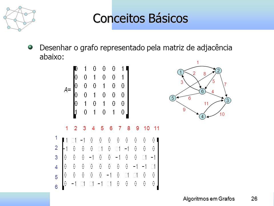 26Algoritmos em Grafos Conceitos Básicos Desenhar o grafo representado pela matriz de adjacência abaixo: Quais são as componentes fortemente conexas d