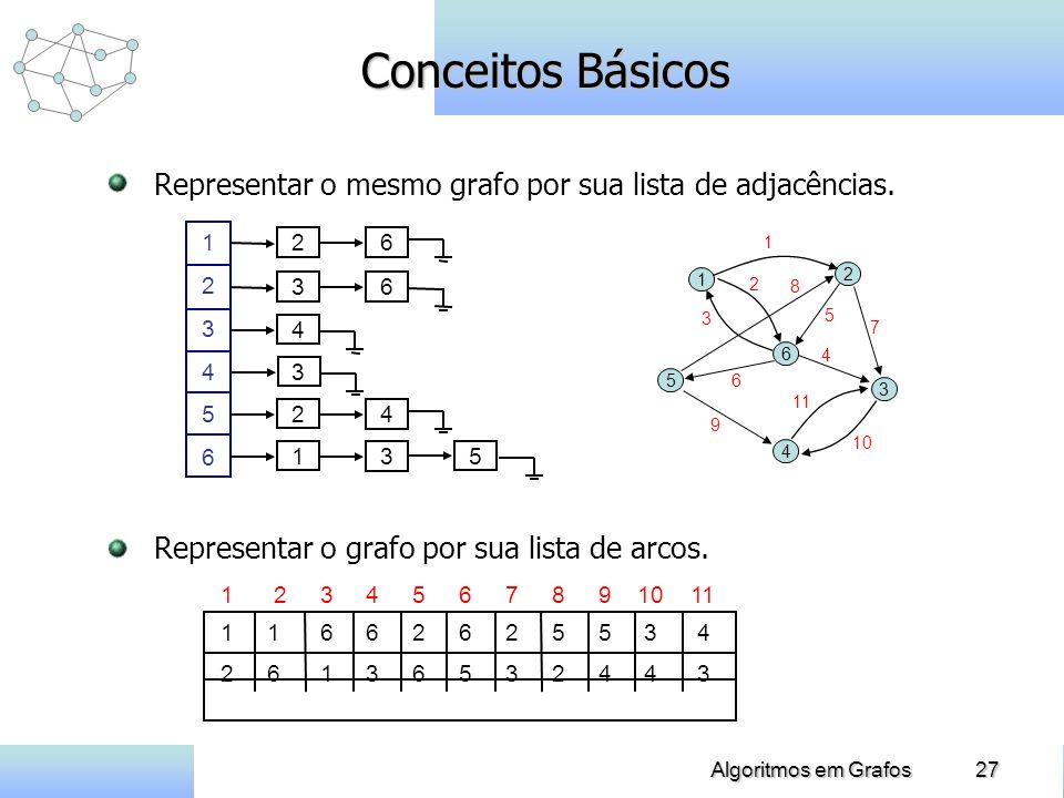 27Algoritmos em Grafos Conceitos Básicos Representar o mesmo grafo por sua lista de adjacências. Representar o grafo por sua lista de arcos. 123456123