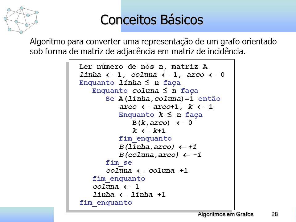 28Algoritmos em Grafos Conceitos Básicos Algoritmo para converter uma representação de um grafo orientado sob forma de matriz de adjacência em matriz de incidência.
