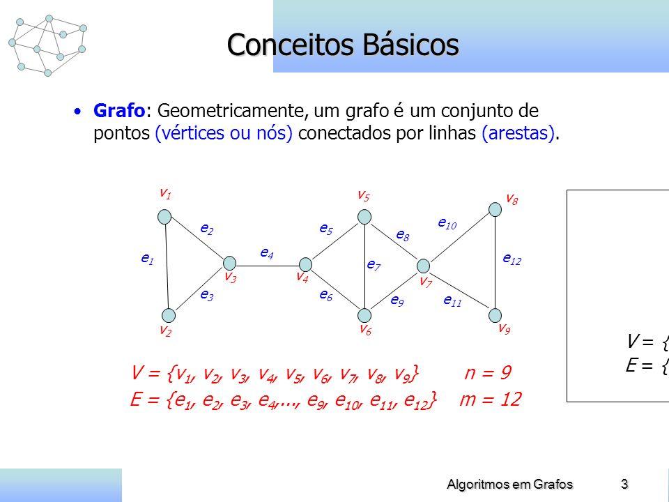 3Algoritmos em Grafos e3e3 e2e2 e4e4 e5e5 e9e9 e6e6 e8e8 e 10 e 11 e1e1 e 12 e7e7 v1v1 v2v2 v3v3 v4v4 v5v5 v6v6 v7v7 v8v8 v9v9 V = {v 1, v 2, v 3, v 4, v 5, v 6, v 7, v 8, v 9 }n = 9 E = {e 1, e 2, e 3, e 4,..., e 9, e 10, e 11, e 12 } m = 12 V = {v 1, v 2,..., v n } |V| = n E = {e 1, e 2,..., e m } |E| = m G = (V, E) vértices arestas Conceitos Básicos Grafo: Geometricamente, um grafo é um conjunto de pontos (vértices ou nós) conectados por linhas (arestas).