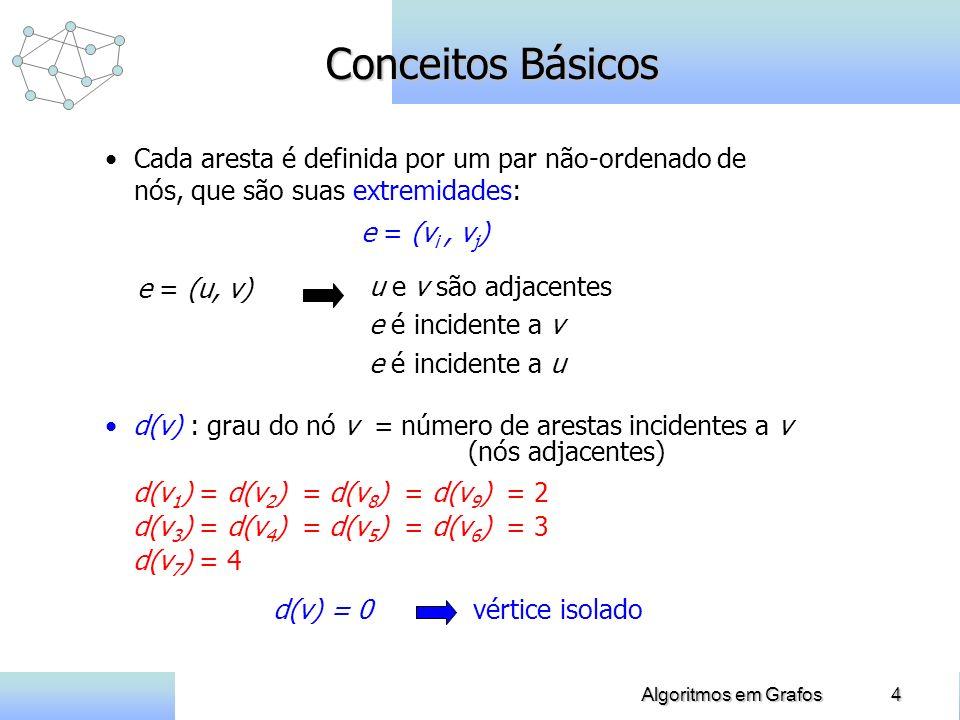 4Algoritmos em Grafos Conceitos Básicos Cada aresta é definida por um par não-ordenado de nós, que são suas extremidades: e = (v i, v j ) e = (u, v) u e v são adjacentes e é incidente a v e é incidente a u e 5, e 7, e 8 incidentes a v 5 v 5 adjacente a v 4, v 6, v 7 d(v) : grau do nó v = número de arestas incidentes a v (nós adjacentes) d(v 1 ) = d(v 2 ) = d(v 8 ) = d(v 9 ) = 2 d(v 3 ) = d(v 4 ) = d(v 5 ) = d(v 6 ) = 3 d(v 7 ) = 4 d(v) = 0vértice isolado