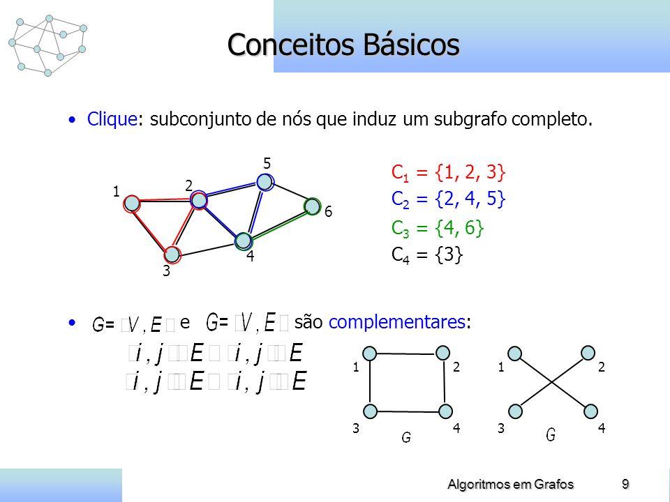 9Algoritmos em Grafos Conceitos Básicos Clique: subconjunto de nós que induz um subgrafo completo. C 1 = {1, 2, 3} 1 3 2 4 5 6 C 2 = {2, 4, 5} C 3 = {