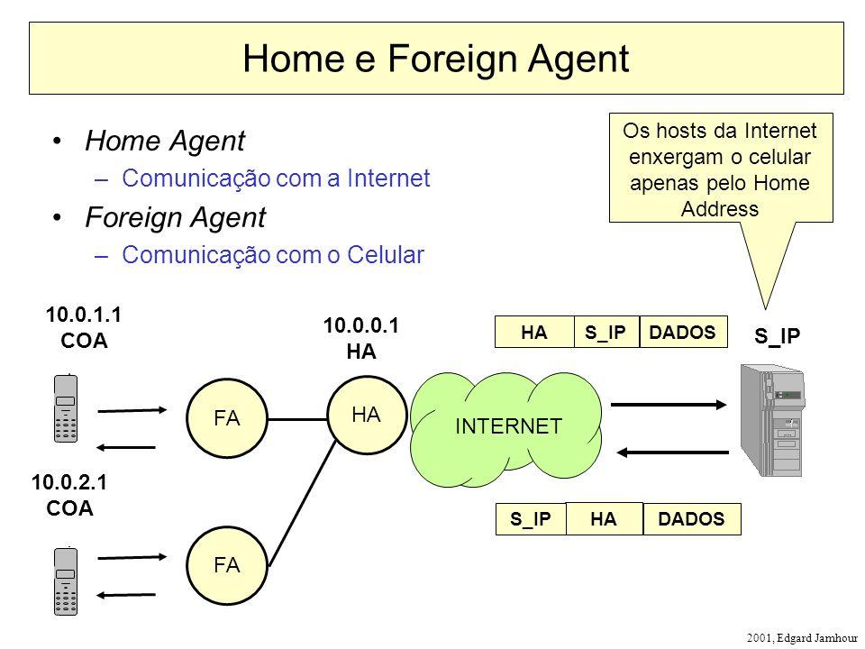2001, Edgard Jamhour Home e Foreign Agent Home Agent –Comunicação com a Internet Foreign Agent –Comunicação com o Celular INTERNET S_IP FA HA FA 10.0.1.1 COA 10.0.2.1 COA 10.0.0.1 HA Os hosts da Internet enxergam o celular apenas pelo Home Address HA S_IPDADOS HA S_IPDADOS