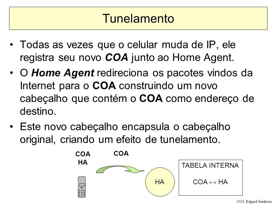 2001, Edgard Jamhour Tunelamento Todas as vezes que o celular muda de IP, ele registra seu novo COA junto ao Home Agent. O Home Agent redireciona os p