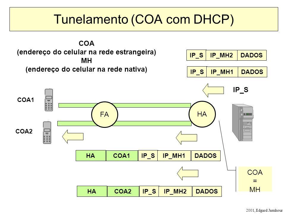 2001, Edgard Jamhour Tunelamento (COA com DHCP) HA COA (endereço do celular na rede estrangeira) MH (endereço do celular na rede nativa) IP_S IP_MH1DADOS IP_S IP_MH1DADOS HA COA1 COA = MH FA COA2 COA1 IP_S IP_MH2DADOS HA COA2 IP_S IP_MH2DADOS