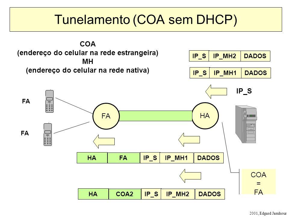 2001, Edgard Jamhour Tunelamento (COA sem DHCP) HA COA (endereço do celular na rede estrangeira) MH (endereço do celular na rede nativa) IP_S IP_MH1DA