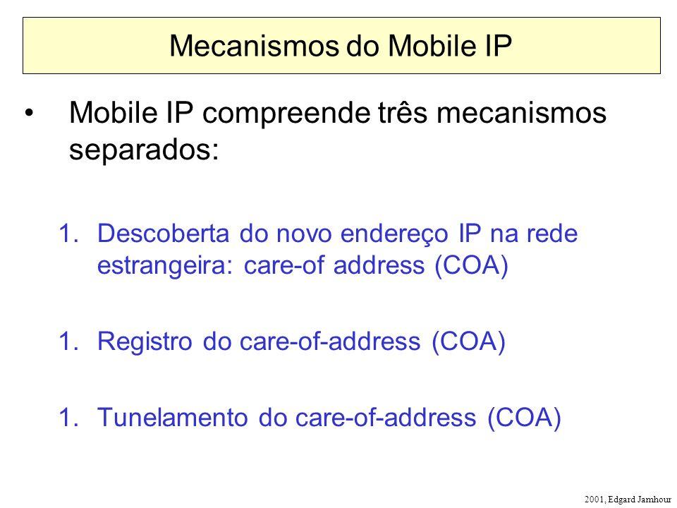 2001, Edgard Jamhour Mecanismos do Mobile IP Mobile IP compreende três mecanismos separados: 1.Descoberta do novo endereço IP na rede estrangeira: care-of address (COA) 1.Registro do care-of-address (COA) 1.Tunelamento do care-of-address (COA)