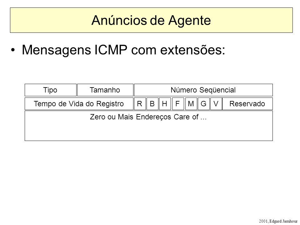2001, Edgard Jamhour Anúncios de Agente Mensagens ICMP com extensões: TipoTamanhoNúmero Seqüencial Tempo de Vida do RegistroRBHFMGVReservado Zero ou Mais Endereços Care of...