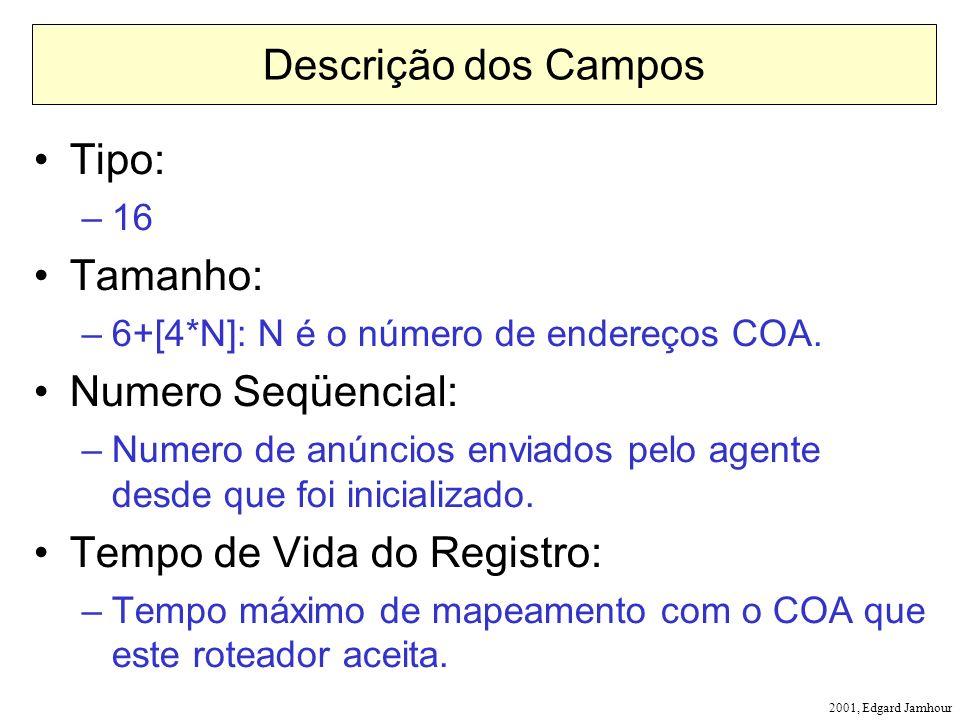 2001, Edgard Jamhour Descrição dos Campos Tipo: –16 Tamanho: –6+[4*N]: N é o número de endereços COA. Numero Seqüencial: –Numero de anúncios enviados