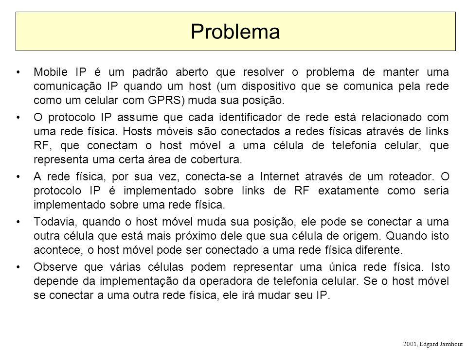 2001, Edgard Jamhour Problema Mobile IP é um padrão aberto que resolver o problema de manter uma comunicação IP quando um host (um dispositivo que se comunica pela rede como um celular com GPRS) muda sua posição.