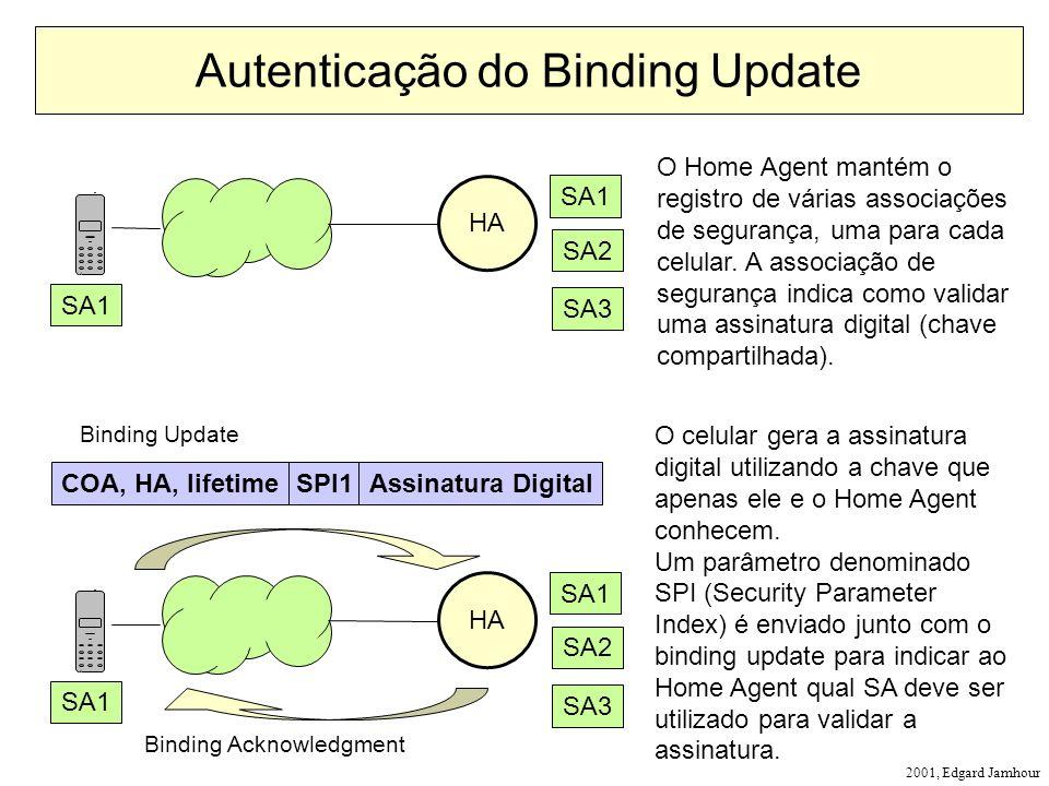 2001, Edgard Jamhour Autenticação do Binding Update HA O Home Agent mantém o registro de várias associações de segurança, uma para cada celular. A ass