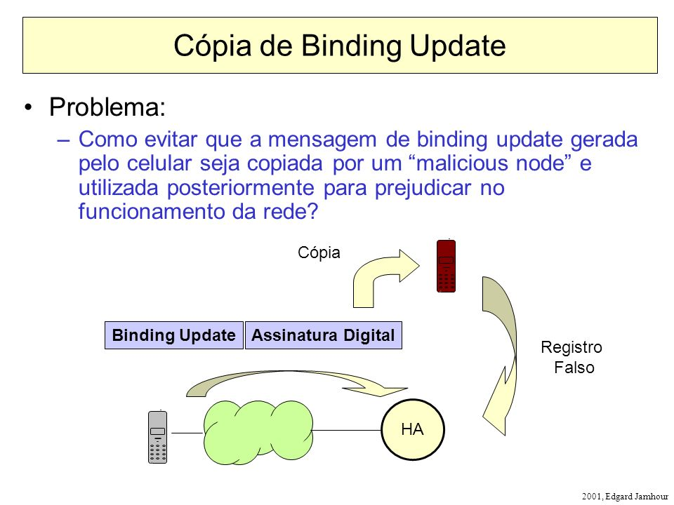 2001, Edgard Jamhour Cópia de Binding Update Problema: –Como evitar que a mensagem de binding update gerada pelo celular seja copiada por um malicious node e utilizada posteriormente para prejudicar no funcionamento da rede.