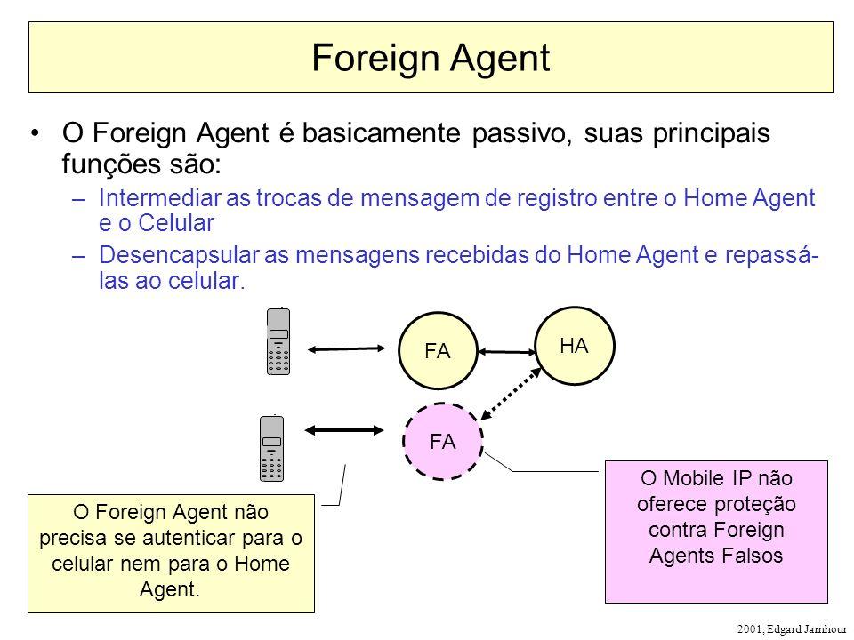 2001, Edgard Jamhour Foreign Agent O Foreign Agent é basicamente passivo, suas principais funções são: –Intermediar as trocas de mensagem de registro