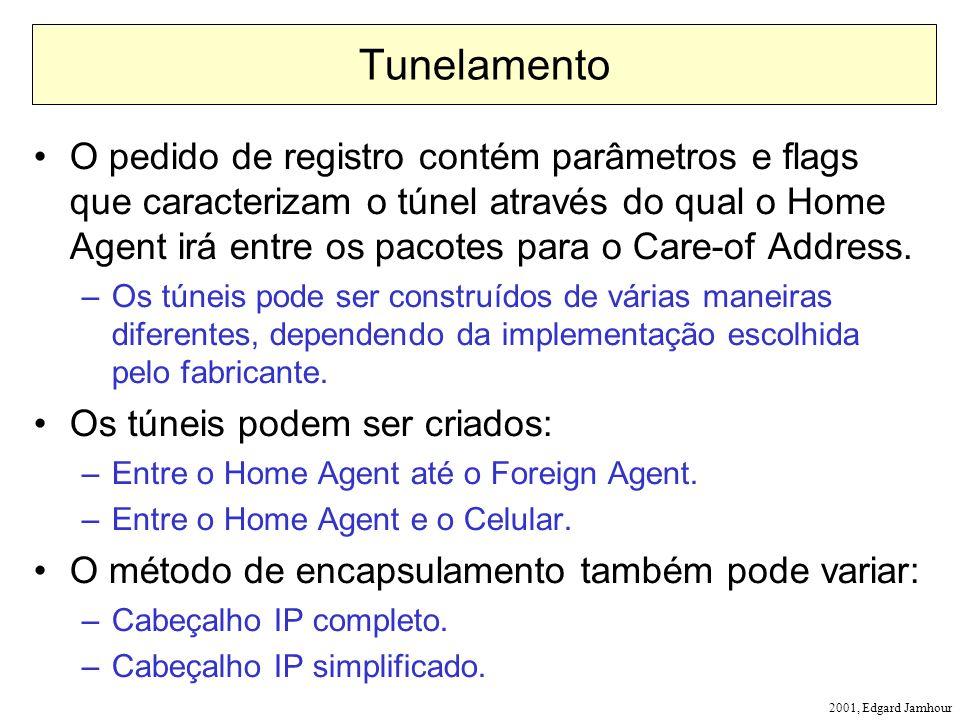 2001, Edgard Jamhour Tunelamento O pedido de registro contém parâmetros e flags que caracterizam o túnel através do qual o Home Agent irá entre os pacotes para o Care-of Address.