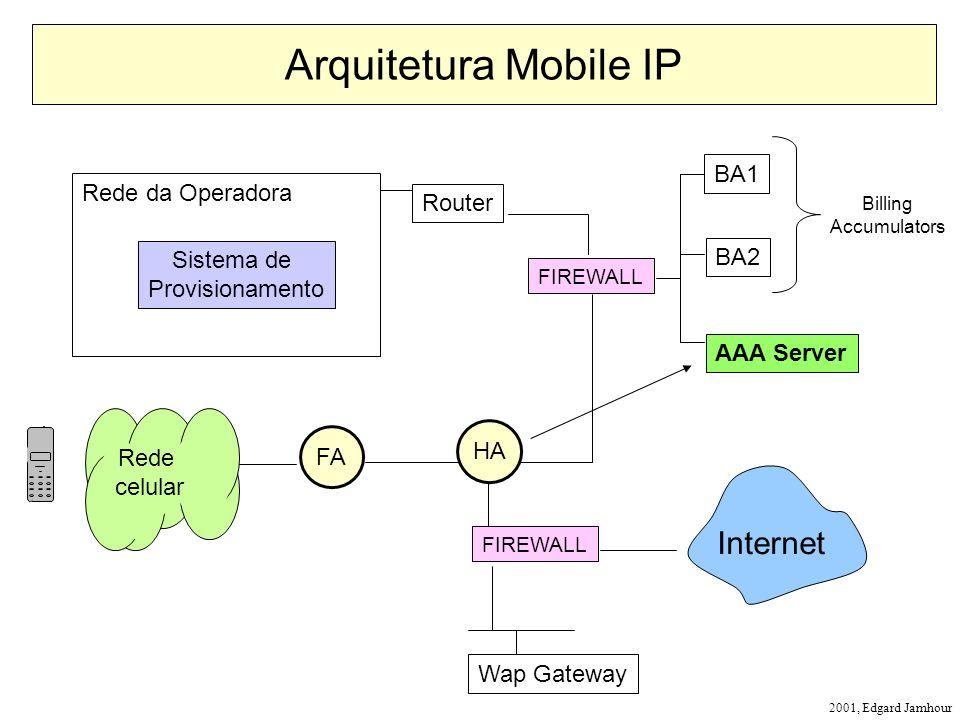 2001, Edgard Jamhour Rede da Operadora Arquitetura Mobile IP FIREWALL BA1 BA2 AAA Server FIREWALL Internet Wap Gateway Router Sistema de Provisionamen
