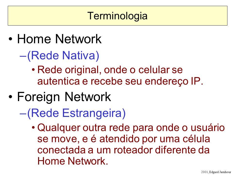 2001, Edgard Jamhour Terminologia Home Network –(Rede Nativa) Rede original, onde o celular se autentica e recebe seu endereço IP. Foreign Network –(R