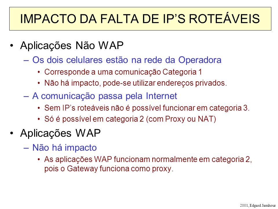 2001, Edgard Jamhour IMPACTO DA FALTA DE IPS ROTEÁVEIS Aplicações Não WAP –Os dois celulares estão na rede da Operadora Corresponde a uma comunicação Categoria 1 Não há impacto, pode-se utilizar endereços privados.