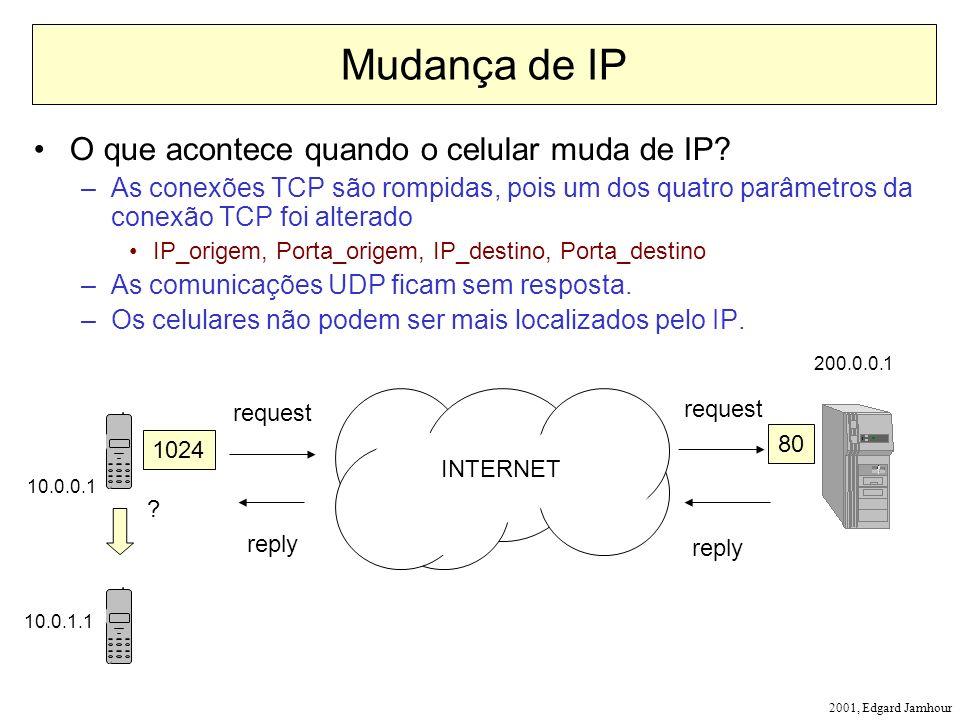 2001, Edgard Jamhour Mudança de IP O que acontece quando o celular muda de IP? –As conexões TCP são rompidas, pois um dos quatro parâmetros da conexão