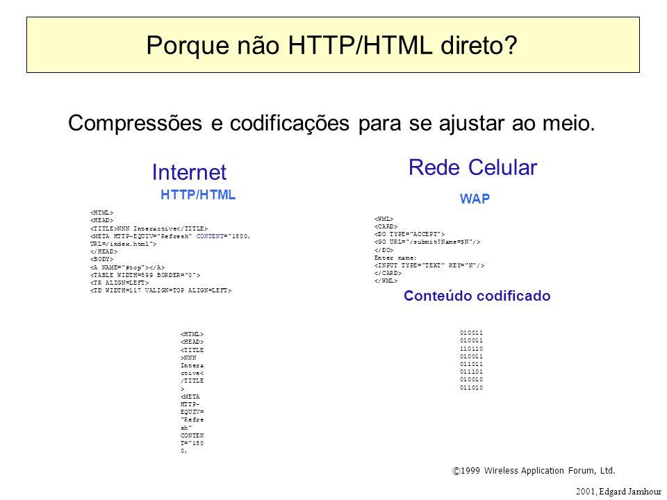 2001, Edgard Jamhour Porque não HTTP/HTML direto? Compressões e codificações para se ajustar ao meio. Rede Celular NNN Interactive NNN Intera ctive <M