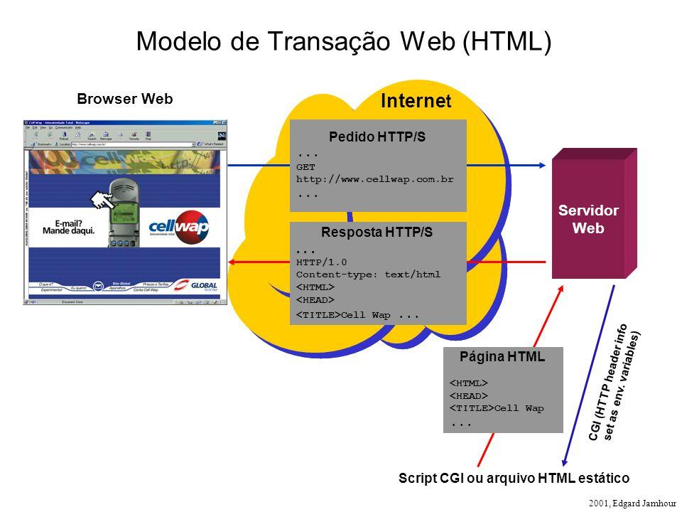 2001, Edgard Jamhour Browser Web Pedido HTTP/S... GET http://www.cellwap.com.br... Script CGI ou arquivo HTML estático Página HTML Cell Wap... Interne