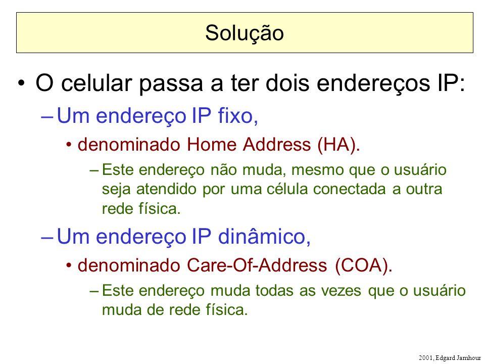 2001, Edgard Jamhour Solução O celular passa a ter dois endereços IP: –Um endereço IP fixo, denominado Home Address (HA). –Este endereço não muda, mes
