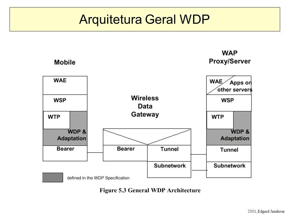 2001, Edgard Jamhour Arquitetura Geral WDP
