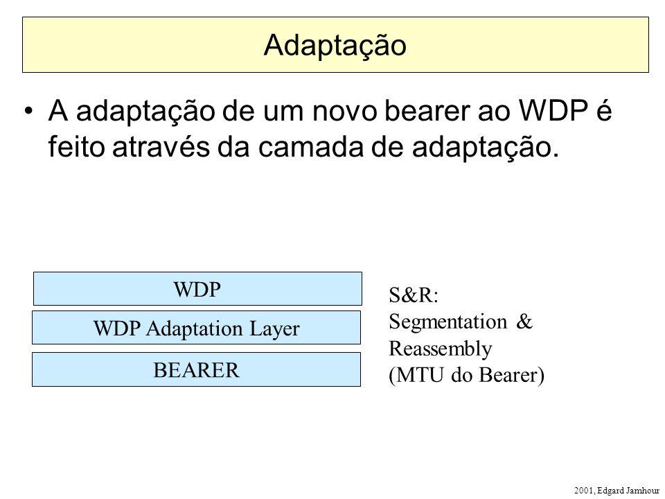 2001, Edgard Jamhour Adaptação A adaptação de um novo bearer ao WDP é feito através da camada de adaptação. BEARER WDP Adaptation Layer WDP S&R: Segme