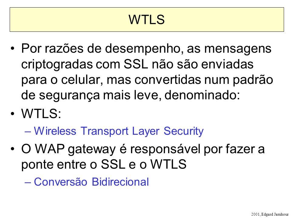 2001, Edgard Jamhour WTLS Por razões de desempenho, as mensagens criptogradas com SSL não são enviadas para o celular, mas convertidas num padrão de s