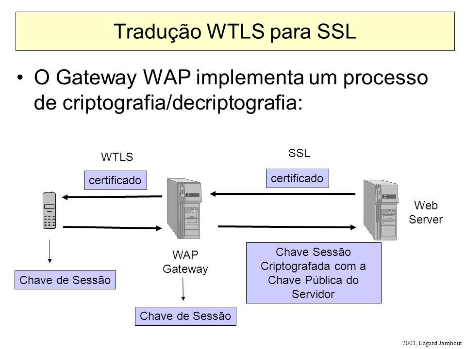 2001, Edgard Jamhour Tradução WTLS para SSL O Gateway WAP implementa um processo de criptografia/decriptografia: Web Server WAP Gateway certificado Ch
