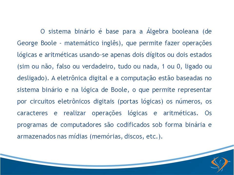 Operação com Binários de binário para decimal Dado um número N, binário, para expressá-lo em decimal, deve-se escrever cada número que o compõe (bit), multiplicado pela base do sistema (base = 2), elevado à posição que ocupa.