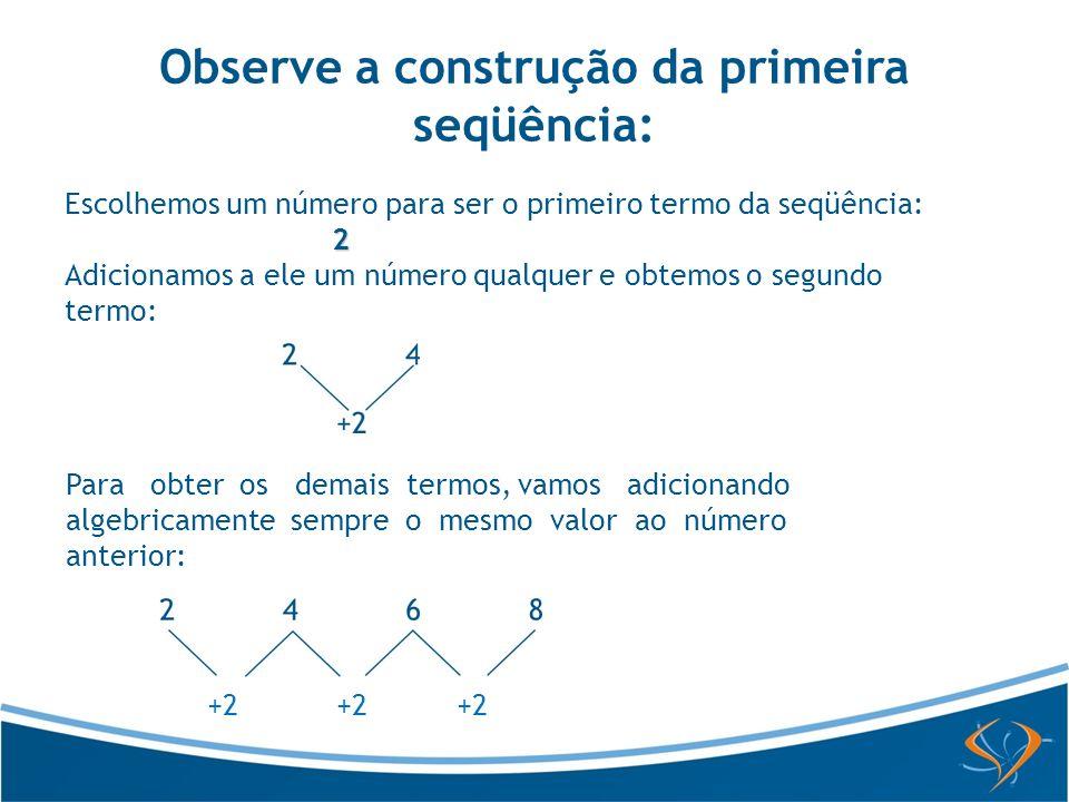 Observe a construção da primeira seqüência: Escolhemos um número para ser o primeiro termo da seqüência: 2 Adicionamos a ele um número qualquer e obte