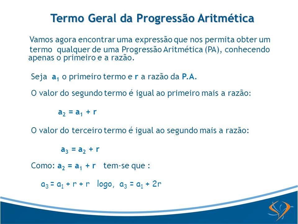 O valor do quarto termo será o terceiro mais a razão: a 4 = a 3 + r Como a 3 = a 1 + 2r temos que : a 4 = a 1 + 2r + r logo a 4 = a 1 + 3r Continuando assim podemos perceber que qualquer termo de uma PA pode ser expresso da seguinte forma: a n = a 1 + (n – 1).
