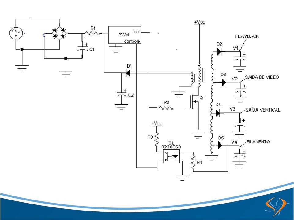 As fontes de alimentação Principal especificação Potência: Fontes de alimentação são classificadas e comercializadas com base na potência máxima que podem ter em suas saídas, medida em watts.