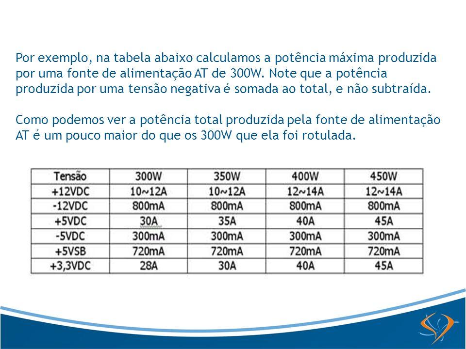Por exemplo, na tabela abaixo calculamos a potência máxima produzida por uma fonte de alimentação AT de 300W. Note que a potência produzida por uma te