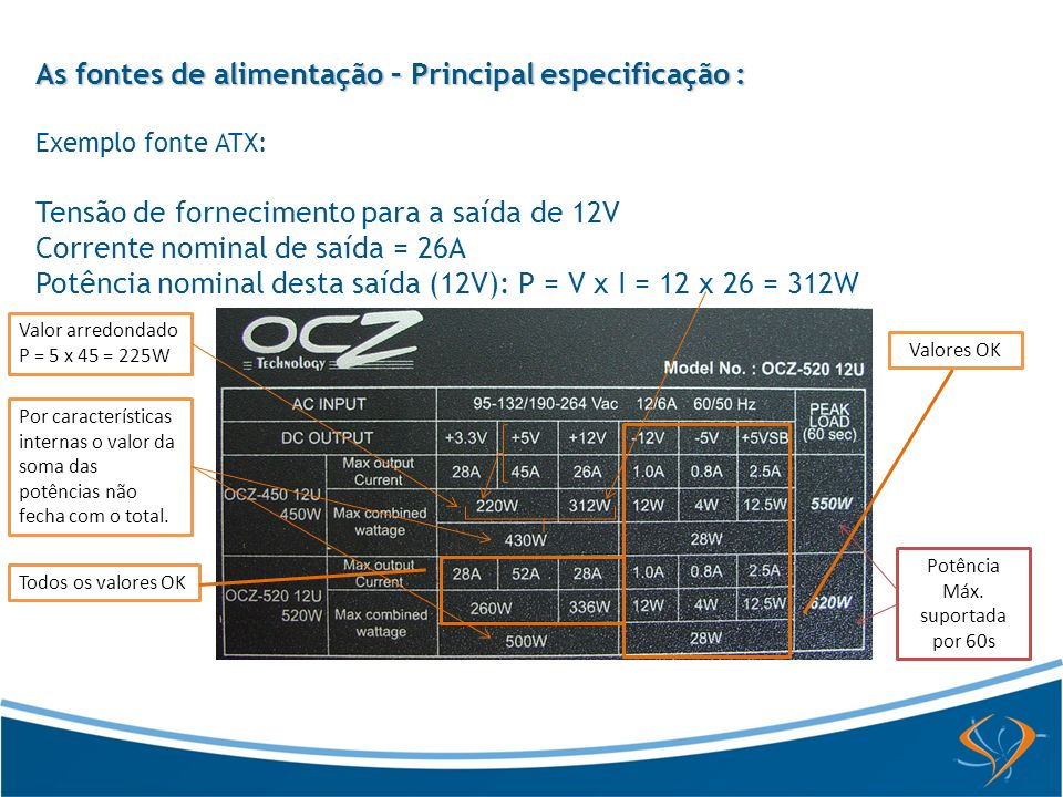As fontes de alimentação – Principal especificação : Exemplo fonte ATX: Tensão de fornecimento para a saída de 12V Corrente nominal de saída = 26A Pot
