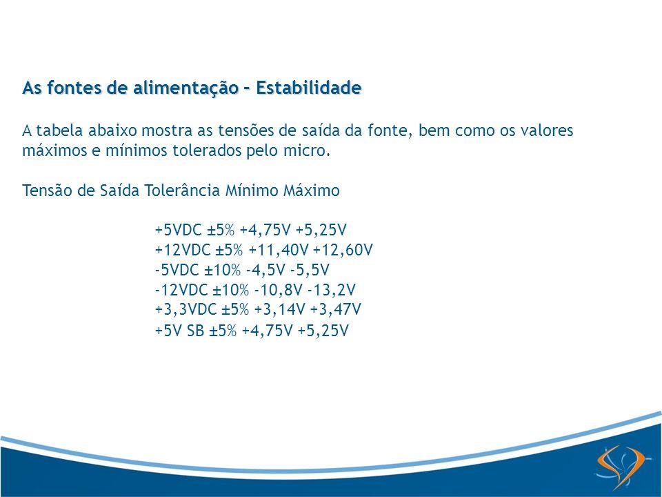 As fontes de alimentação – Estabilidade A tabela abaixo mostra as tensões de saída da fonte, bem como os valores máximos e mínimos tolerados pelo micr