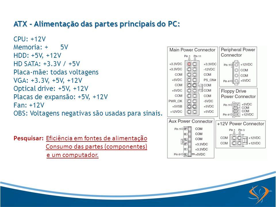 ATX - Alimentação das partes principais do PC: ATX - Alimentação das partes principais do PC: CPU: +12V Memoria: + 5V HDD: +5V, +12V HD SATA: +3.3V /