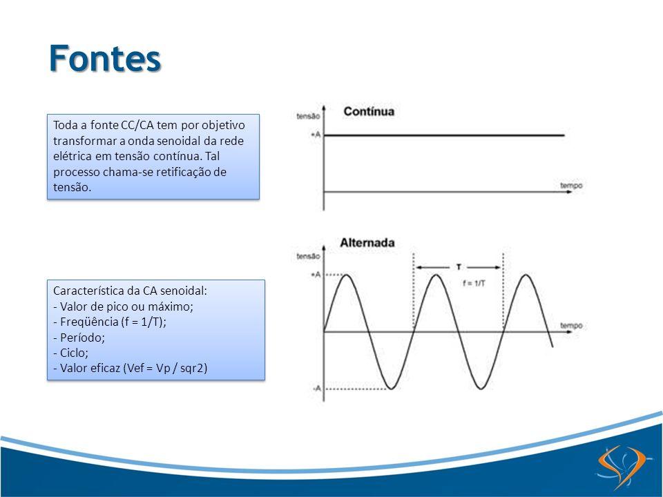 Toda a fonte CC/CA tem por objetivo transformar a onda senoidal da rede elétrica em tensão contínua. Tal processo chama-se retificação de tensão. Cara