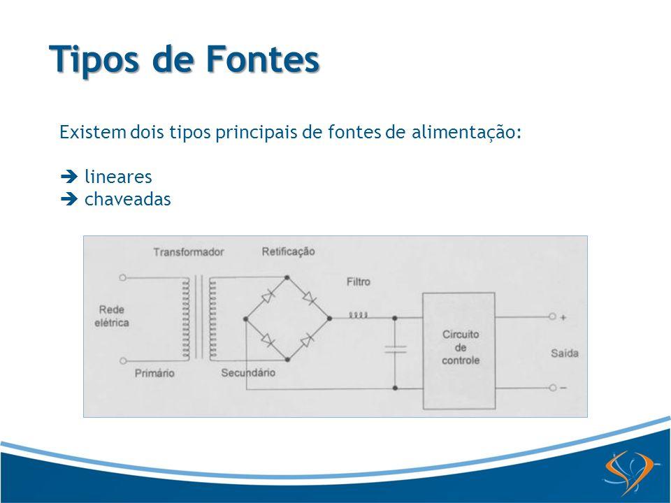 Existem dois tipos principais de fontes de alimentação: lineares chaveadas Tipos de Fontes