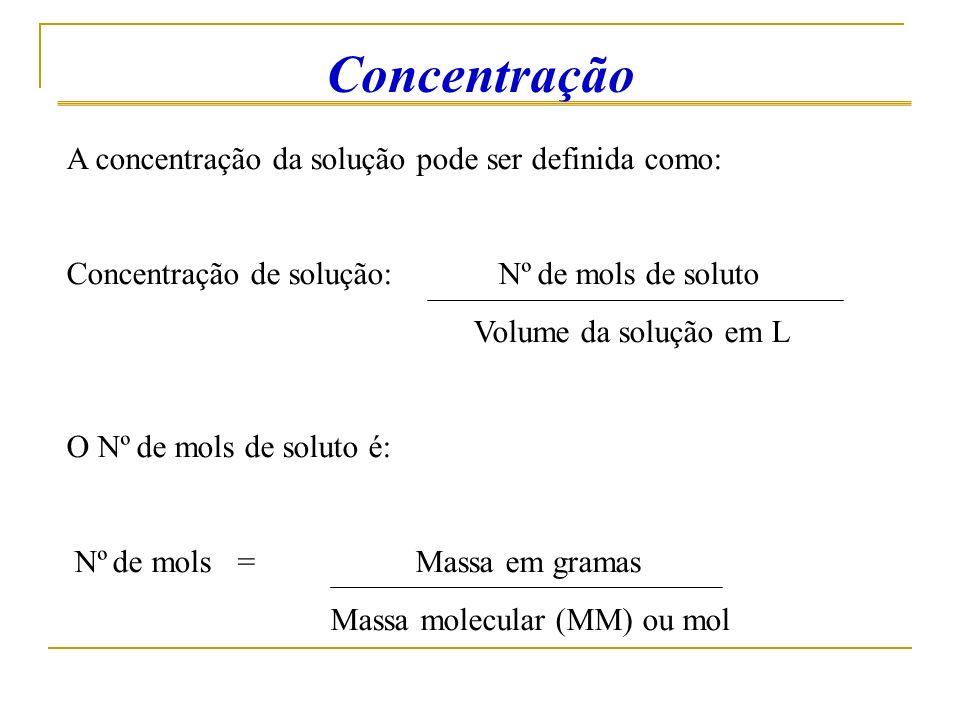 A concentração da solução pode ser definida como: Concentração de solução: Nº de mols de soluto Volume da solução em L O Nº de mols de soluto é: Nº de