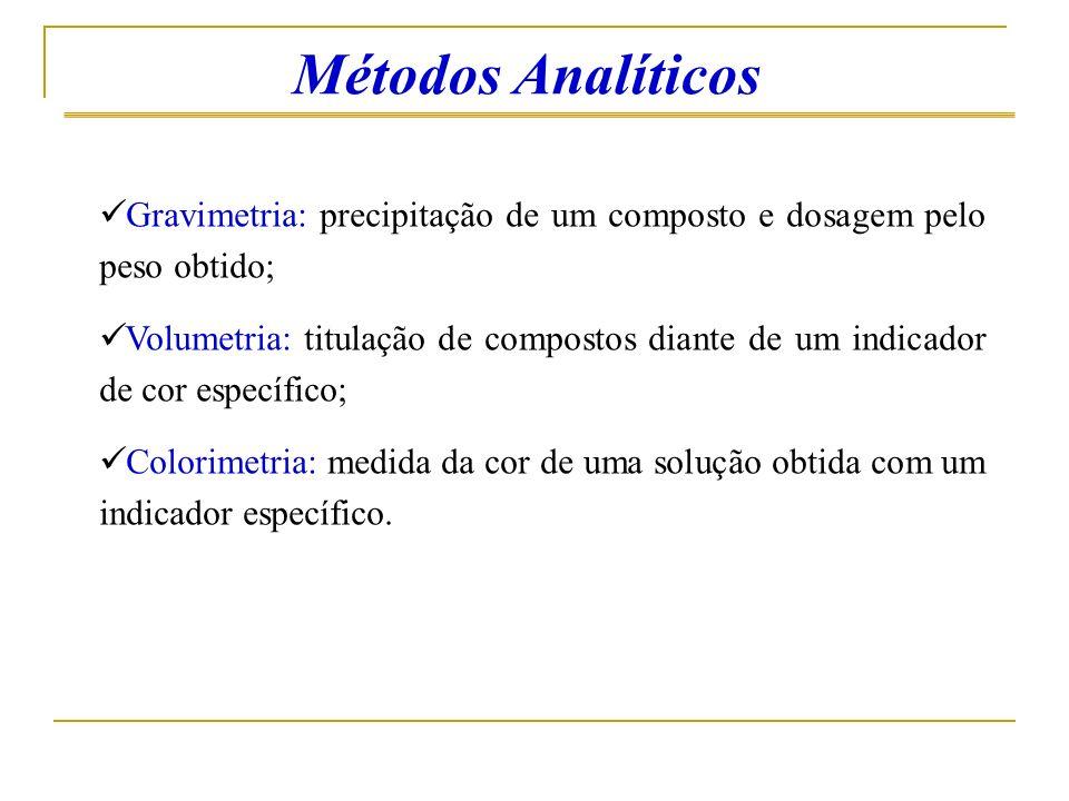 Métodos Analíticos Gravimetria: precipitação de um composto e dosagem pelo peso obtido; Volumetria: titulação de compostos diante de um indicador de c
