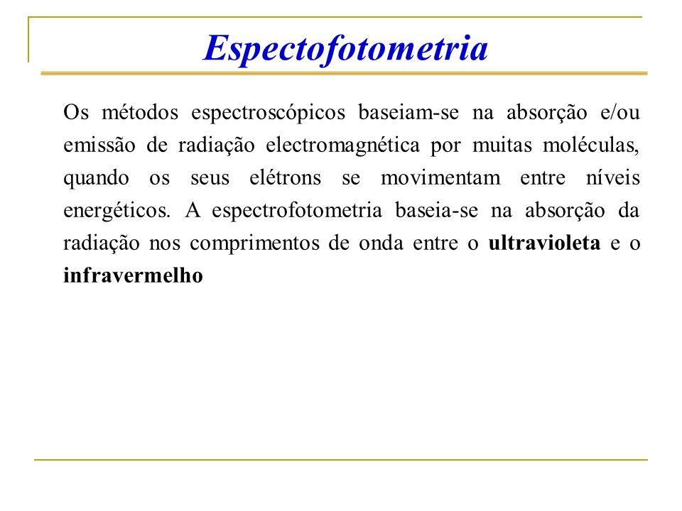 Espectofotometria Os métodos espectroscópicos baseiam-se na absorção e/ou emissão de radiação electromagnética por muitas moléculas, quando os seus el