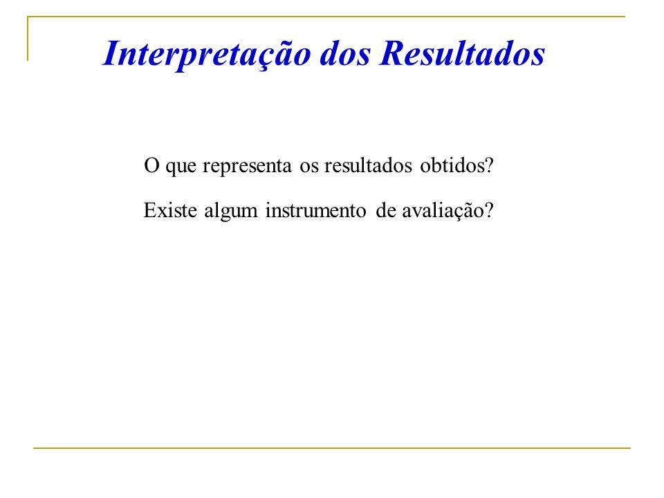 Interpretação dos Resultados O que representa os resultados obtidos? Existe algum instrumento de avaliação?