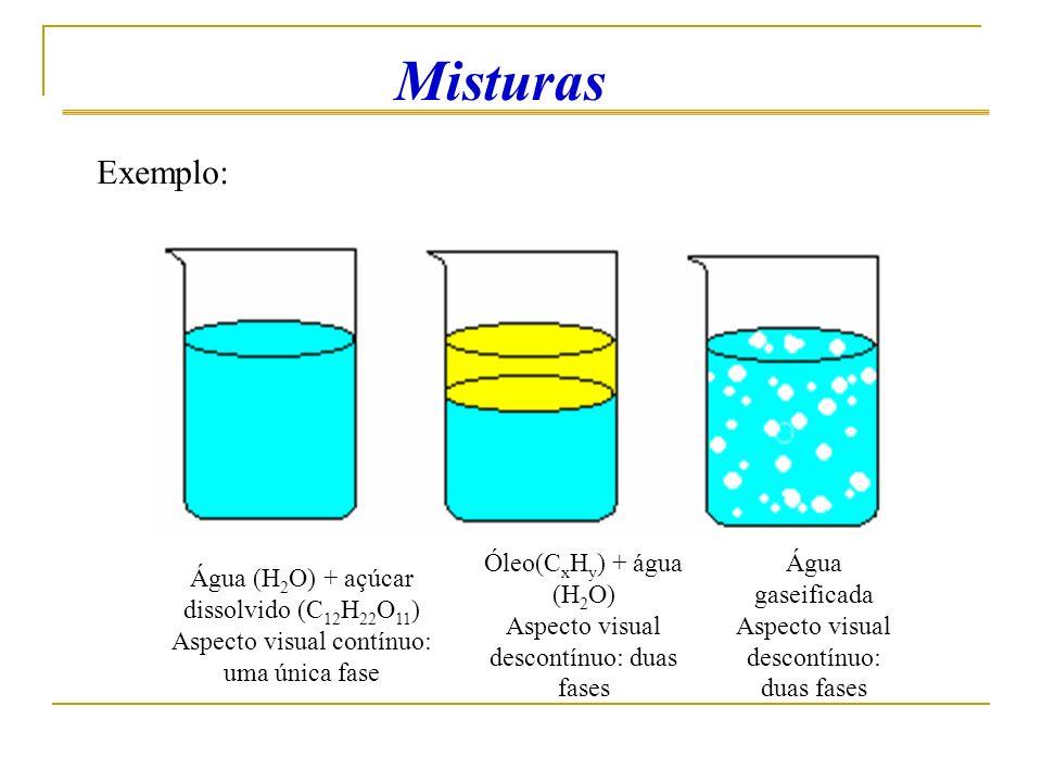 Misturas Água (H 2 O) + açúcar dissolvido (C 12 H 22 O 11 ) Aspecto visual contínuo: uma única fase Óleo(C x H y ) + água (H 2 O) Aspecto visual desco