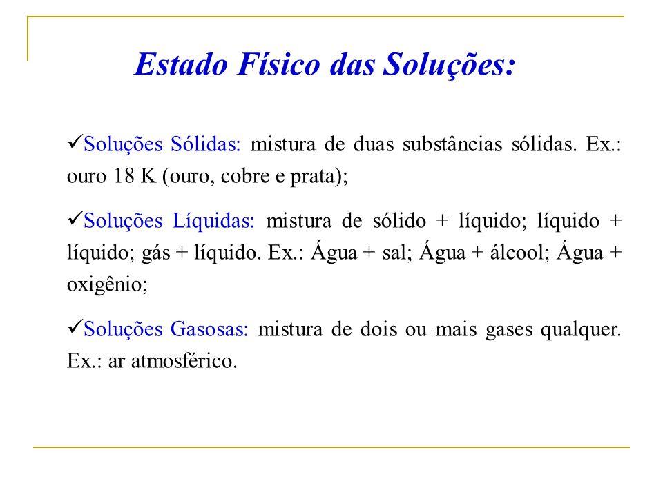 Soluções Sólidas: mistura de duas substâncias sólidas. Ex.: ouro 18 K (ouro, cobre e prata); Soluções Líquidas: mistura de sólido + líquido; líquido +