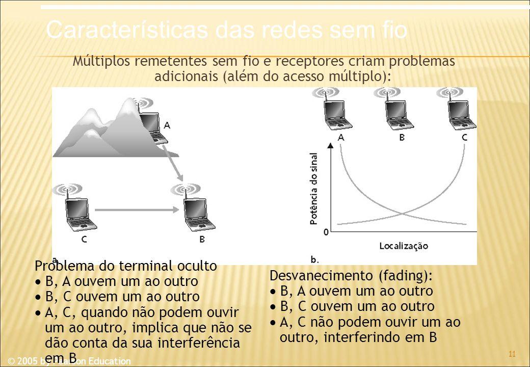 © 2005 by Pearson Education Múltiplos remetentes sem fio e receptores criam problemas adicionais (além do acesso múltiplo): 11 Problema do terminal oculto B, A ouvem um ao outro B, C ouvem um ao outro A, C, quando não podem ouvir um ao outro, implica que não se dão conta da sua interferência em B Desvanecimento (fading): B, A ouvem um ao outro B, C ouvem um ao outro A, C não podem ouvir um ao outro, interferindo em B Características das redes sem fio