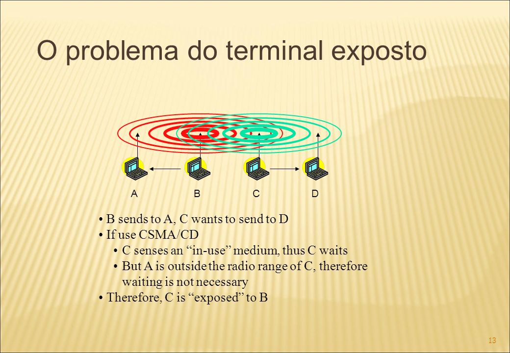 13 O problema do terminal exposto BAC B sends to A, C wants to send to D If use CSMA/CD C senses an in-use medium, thus C waits But A is outside the radio range of C, therefore waiting is not necessary Therefore, C is exposed to B D
