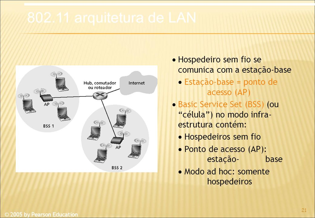© 2005 by Pearson Education 21 Hospedeiro sem fio se comunica com a estação-base Estação-base = ponto de acesso (AP) Basic Service Set (BSS) (ou célula) no modo infra- estrutura contém: Hospedeiros sem fio Ponto de acesso (AP): estação-base Modo ad hoc: somente hospedeiros 802.11 arquitetura de LAN