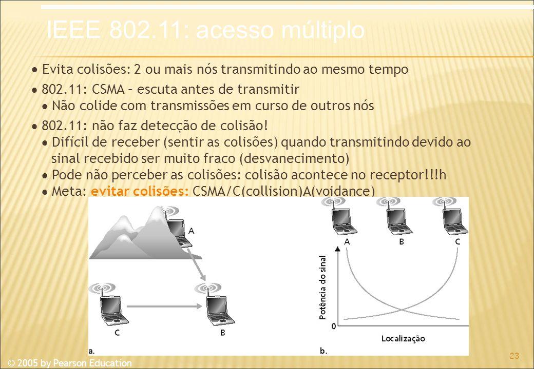 © 2005 by Pearson Education Evita colisões: 2 ou mais nós transmitindo ao mesmo tempo 802.11: CSMA – escuta antes de transmitir Não colide com transmissões em curso de outros nós 802.11: não faz detecção de colisão.